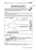 Mathematik_neu, Sekundarstufe I, Daten und Zufall, Stochastik, Wahrscheinlichkeit bei Zufallsexperimenten, Graphische Darstellungen