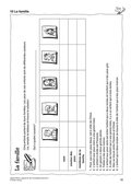 Französisch_neu, Sekundarstufe I, Interkulturelle Kompetenzen und Landeskunde, Soziokulturelles Orientierungswissen, Persönliche Identität, Familie und Freunde, persönliche identität (s1), Interkulturelle Kompetenzen und Landeskunde, Soziokulturelles Orientierungswissen