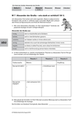 Geschichte_neu, Sekundarstufe I, Antike, Das antike Griechenland, Politik und Herrschaft, hellenismus und alexander der große (s1)