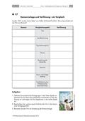 Deutsch_neu, Primarstufe, Sekundarstufe I, Sekundarstufe II, Literatur, Literatur und Medien, Film im Literaturunterricht