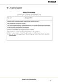 Biologie_neu, Sekundarstufe I, Der Mensch, Grundlagen, Fachdidaktische Grundlagen