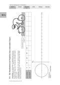 Mathematik, funktionaler Zusammenhang, Funktion, Geometrie, Analysis, trigonometrische Funktion, Sinus, Cosinus, Zeigerdiagramm