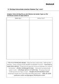 Biologie_neu, Sekundarstufe II, Stoffwechsel, Stoffwechsel des Menschen, ernährung (s2), stoffwechselvorgänge (s2)