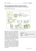 Kunst_neu, Sekundarstufe II, Kunstbegegnung und -betrachtung, Analyse und Interpretation von Architektur und Design, Architekturinterpretation