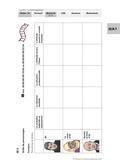 Französisch_neu, Sekundarstufe II, Mündliche Produktion und Rezeption, Medien, Interkulturelle Kompetenzen und Landeskunde, Rezeption mündlicher Texte, Klassifizierung, Mediensozialisation, Soziokulturelles Orientierungswissen, Hör-/Hörsehtexte verstehen, Audiovisuelle Medien, Rezeption, Alltag und Gesellschaft, Filme, Immigration und Integration, Soziale Entwicklungen und Probleme, Filmanalyse, Ali, La mère d'Ali, la situation familiale, la situation professionelle, l'attitude envers l'islam, l'attitude envers la société francaise, Wortschatzsammlung, Charakterisierung von Personen, les ghettos, la banlieue