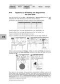 Mathematik_neu, Sekundarstufe I, Daten und Zufall, Stochastik, Datenauswertung, Durchführung statistischer Erhebungen, Graphische Darstellungen, Darstellung von Daten, Einsatz digitaler Medien, Graphische Darstellung, Diagramme erstellen Excel, Kreisdiagramm Excel, Kurzanweisung Excel Diagramme