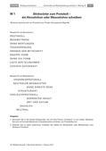 Deutsch_neu, Sekundarstufe II, Sprechen und Zuhören, Schreiben, Präsentieren, Grundlagen, Schreibverfahren, Referate und Vorträge, Anleitung und Förderung von Schreibprozessen, Pragmatisches Schreiben, Berichten, Wissenswertes über Protokolle