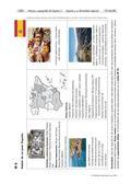 Spanisch_neu, Sekundarstufe I, Mündliche Produktion und Rezeption, Interkulturelle Kompetenzen und Landeskunde, Verfügung über sprachliche Mittel, Produktion mündlicher Texte, Soziokulturelles Orientierungswissen, Wortschatz und Idiomatik, Zusammenhängendes Sprechen, Geographie Spaniens und Hispanoamerikas, Wortschatz, Präsentationen und Vorträge, Themenspezifischer Wortschatz, sprachliche Redemittel, Präsentation, sprachliches Ausdrucksvermögen, Vokabeln, freies Sprechen