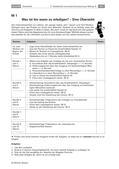 Religion-Ethik_neu, Sekundarstufe I, Grundlagen und Begriffsbestimmungen, Miteinander leben, Philosophische Fragen und Themen, Individuum und Gemeinschaft, Leben und Tod, Gefühle und Bedürfnisse, Lebenszeit: Trauer und Tod, Sterbehilfe, Lektüre, Leben und Tod, Lesetagebuch