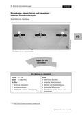 Physik_neu, Sekundarstufe I, Elektromagnetismus, Strom, Stromkreise, Stromarten, Physikalische Prinzipien von Strom, Unverzweigte Stromkreise, Verzweigte Stromkreise, Gleichstrom, Wechselstrom, Elektrische Arbeit, Stromwärme, Elektrische Energie und Leistung, elektrische Ladung, Kabel, Batterie, Schalter, Lampe