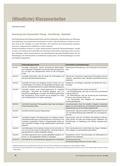 (Mündliche) Klassenarbeiten: Generierung einer Klassenarbeit: Planung – Durchführung – Nacharbeit
