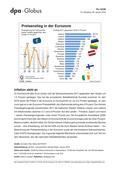 Politik_neu, Wirtschaft, Sekundarstufe II, Sekundarstufe I, Europäische Union, Wirtschaft und Arbeitswelt, Wirtschaftsordnung, Sozialstruktur und sozialer Wandel, Binnenmarkt und Euro, Zahlungsformen und Zahlungsmittel, Statistiken, Datenauswertung, Graphiken, Eurostat, Inflation Eurozone, HVPI