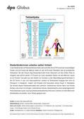 Politik_neu, Sekundarstufe II, Sekundarstufe I, Sozialstruktur und sozialer Wandel, Wirtschaftsordnung, Wirtschaft und Arbeitswelt, Europäische Union, Politische Ordnung, Statistiken, Wirtschaftspolitische Herausforderung, Politische Ordnung auf Europaebene, Erscheinungsformen des sozialen Wandels, Datenauswertung, Arbeitsmarktsituation, Wandel in der Arbeitswelt, Graphiken, Arbeiten in der EU, Teilzeitbeschäftigung, Teilzeitjob, Arbeiten in Teilzeit, Arbeit und Familie, Erwerbstätigkeit, Familie und Beruf, Berufstätigkeit