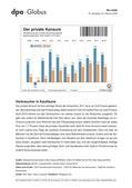 Politik_neu, Wirtschaft, Sekundarstufe I, Sekundarstufe II, Wirtschaft und Arbeitswelt, Wirtschaftsordnung, Tausch, Kauf und Märkte, Angebot und Nachfrage, Private Haushalte, Konjunktur, Nominale Nachfrage, Kauflaune
