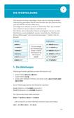 """Deutsch_neu, Deutsch als Fremdsprache, Deutsch als Zweitsprache, Primarstufe, Sekundarstufe I, Lernfeld """"Lernen"""", Lernfeld """"Miteinander leben"""", Sprache und Sprachgebrauch untersuchen, Sprachliche Strukturen und Begriffe auf der Wortebene, Wortbildung, Sprachschatz, Stamm, Wortfamilie, Wortstamm, Verben, Substantive, Zusammensetzung, Präfix, Suffix, Stammvokal, Umlaut, Fugen"""