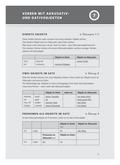 """Deutsch_neu, Deutsch als Zweitsprache, Sekundarstufe I, Sekundarstufe II, Lernfeld """"Lernen"""", Sprache und Sprachgebrauch untersuchen, Kerninhalte, Wortarten, Sprachliche Strukturen und Begriffe auf der Wortebene, Sprachliche Strukturen und Begriffe auf der Satzebene, Grundkurs, Pronomen, Der einfache Satz, Mit Arbeits- und Spielformen vertraut werden, Satzglieder: Ergänzungen, Direktes Objekt, Personalpronomen"""
