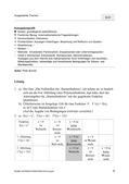 Mathematik_neu, Sekundarstufe II, Funktionen, Ableitung, Kurvendiskussion, Integral, Ableitungsfunktion, Berechnung von Ableitungen, Definitionsbereich, Nullstellen, Achsenschnittpunkte, Symmetrie, Extremstellen, Wendestellen, Monotonie, Tangente – Normale, Stammfunktionen, wikipedia, Quelle, Qualität, Polynomfunktion, hinreichend, notwendig