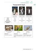 Biologie_neu, Sekundarstufe II, Ökosysteme, Der Wald, Gewässer, Beziehungen zwischen Pflanzen, Tieren und Mikroorganismen, Bedeutung der Tiere, Pflanzen und Mikroorganismen, Ökologie, Anpassung, Lebensraum, Bedingungen, Voraussetzung, Umwelt, Temperatur, Luft, Feuchtigkeit, Regeln, Anwendung, Verbreitung, Population