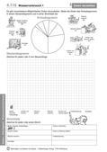 Mathematik_neu, Primarstufe, Daten, Häufigkeit und Wahrscheinlichkeit, Daten und Häufigkeit, Schaubilder und Diagramme, mm, l, Liter, Milliliter, Volumen