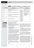 Geschichte_neu, Sekundarstufe I, Neuzeit, Absolutismus und Aufklärung, Aufgabentypen, Korrektur, Lernstoff, Aufbau