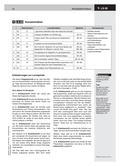 Didaktik-Methodik_neu, Kompetenzen, Strategien und Techniken, Lern- und Arbeitstechniken, Motivations- und Konzentrationstechniken, Lernspirale, Konzentrationsübung, Konzentrationstipps, Lernhilfe, Denken, Lernliste Vokabeln Englisch Gefühle, Hilfe gegen Prüfungsangst, Konzentrationsfähigkeit fördern