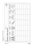 Deutsch_neu, Primarstufe, Schreiben, Schreibverfahren, Prozessorientiertes Schreiben, Planen von Texten, Oberbegriffe, Schreibimpulse, Schreibideen, Schreiben von Texten, Schreibmotivation, Prozessorientierung