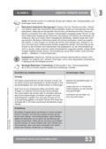 Religion-Ethik_neu, Sekundarstufe I, Miteinander leben, Individuum und Gemeinschaft, Parkverbot, Schild, Forscher