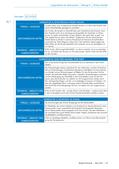 Politik_neu, Sekundarstufe I, Wirtschaft und Arbeitswelt, Zahlungsformen und Zahlungsmittel, Internetkauf, Online-Handel, Online-Shopping