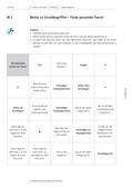 Mathematik_neu, Sekundarstufe I, Daten und Zufall, Stochastik, Planung statistischer Erhebungen, Wahrscheinlichkeit bei Zufallsexperimenten, Zufall, Zufallsexperimente, Gegenwahrscheinlichkeit, Glück, Chance, Zahl, Würfel, Baumdiagramm, Experiment, Zufall, Ziehen, Ereignis